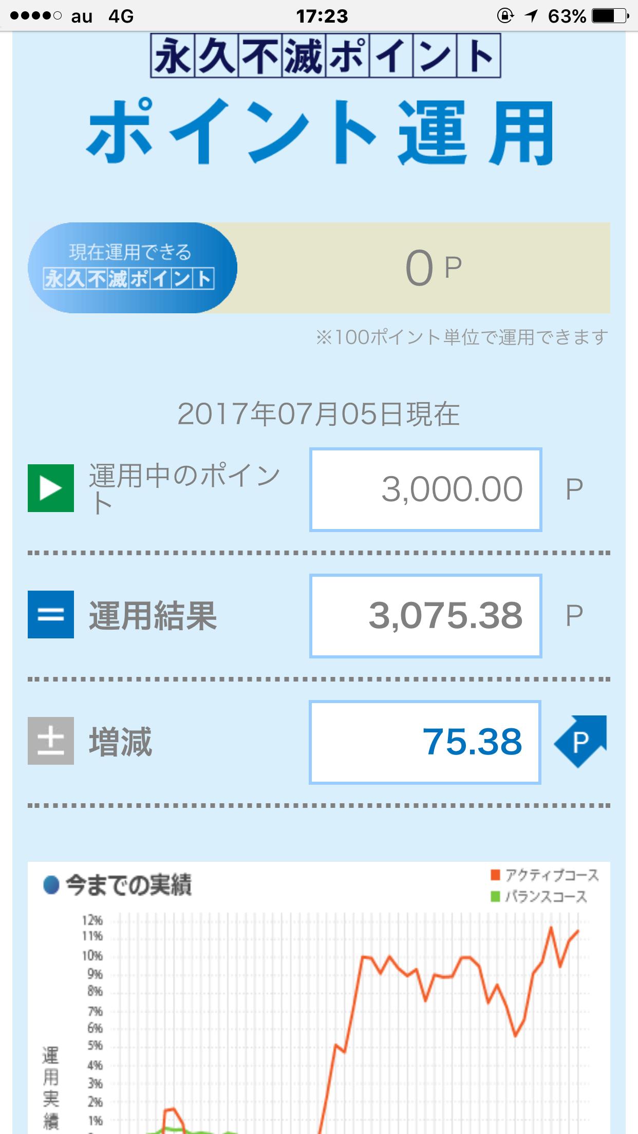 セゾンポイント運用2017.07