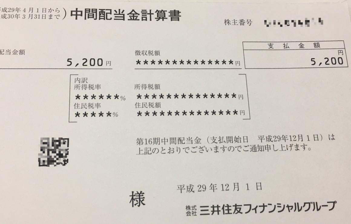 三井住友フィナンシャルグループ201712